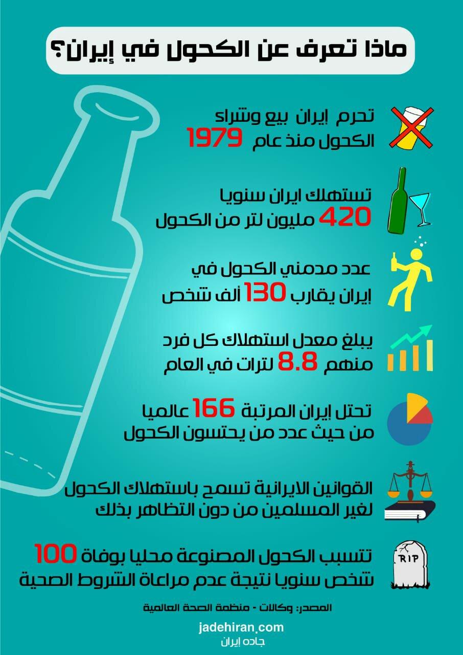 إنفوغراف: ماذا تعرف عن الكحول في إيران؟ 1