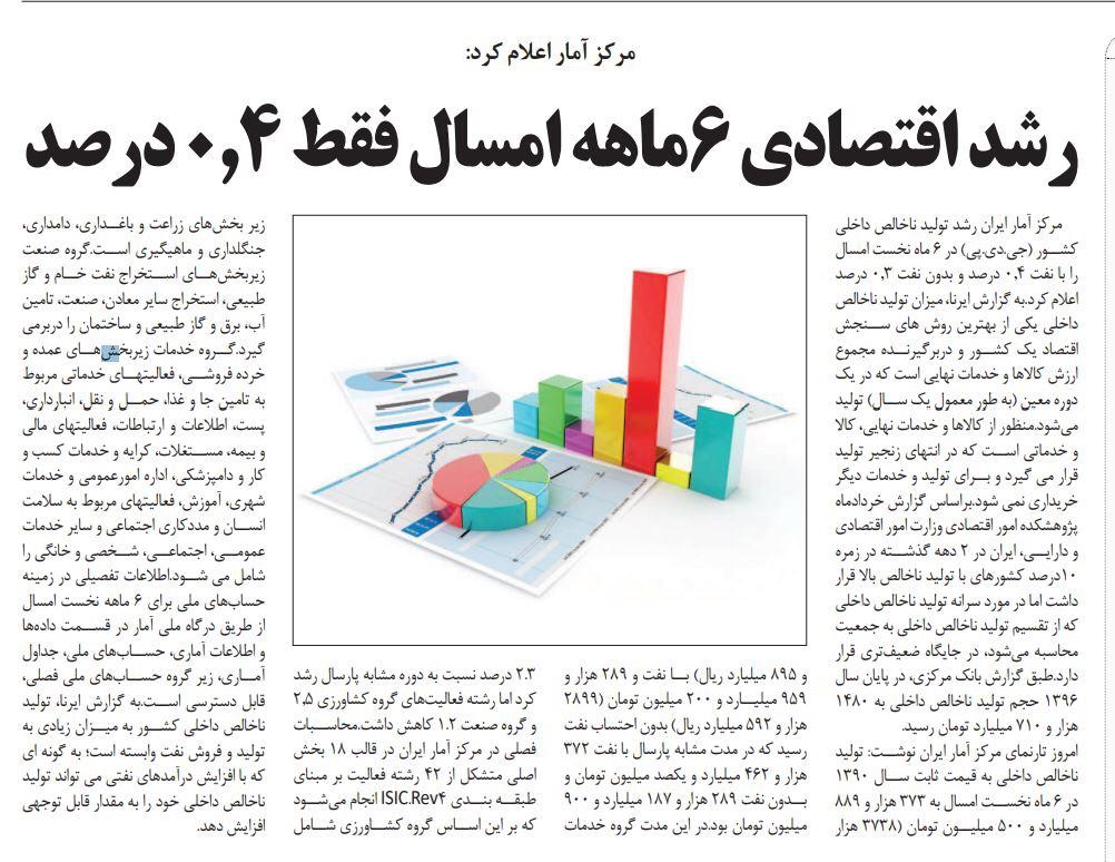 بين الصفحات الإيرانية: مساعٍ خليجية لإبعاد دمشق عن طهران ورضائي يتطلع لإنشاء مجلس للشيوخ 5
