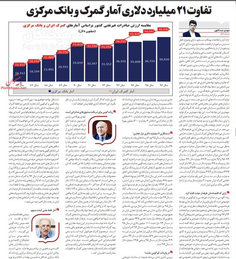 بين الصفحات الإيرانية: انسحاب أميركا من سوريا يستهدف طهران وتضارب مؤشرات التجارة الخارجية 4