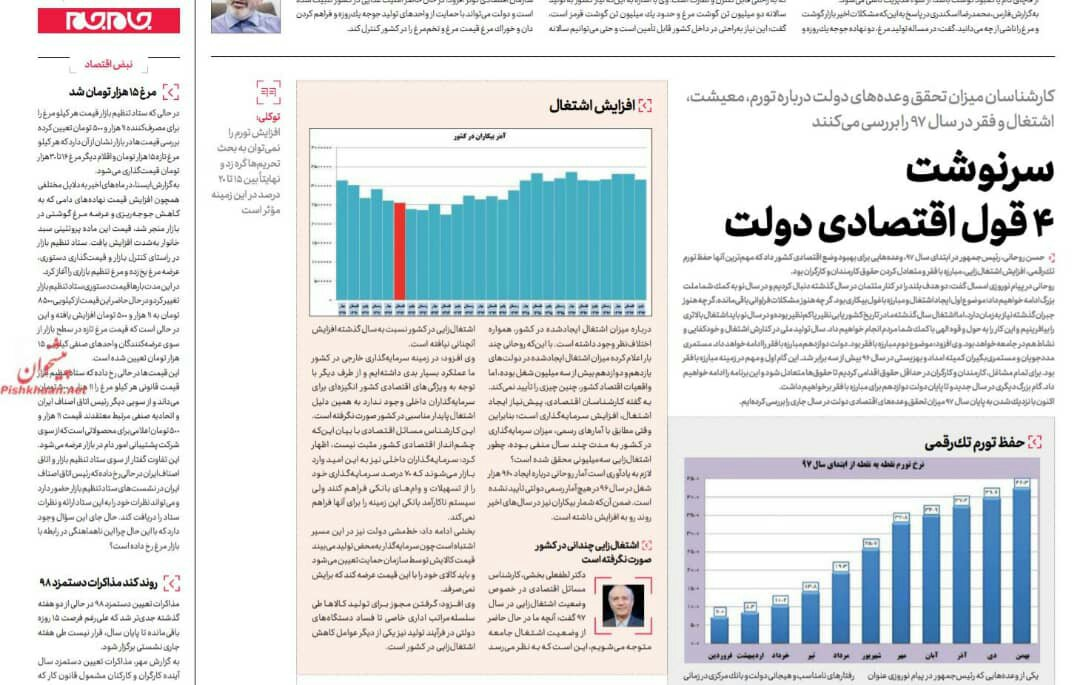 بين الصفحات الإيرانية: الاتفاق النووي أمام خيارين، وماذا حققت الحكومة من وعودها الإقتصاديّة في بداية العام؟ 3