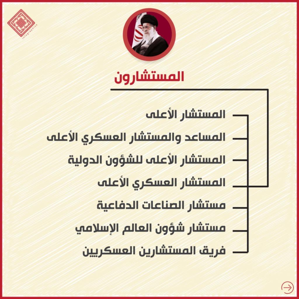 انفوغراف: كيف يحكم المرشد إيران 3