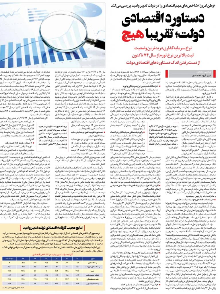"""مانشيت إيران: تظاهرات بغداد تقلق طهران وعقوبات أميركا """"الهالوينية"""" على قطاع البناء لن تؤثر على الوضع 11"""