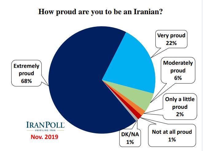 الإيرانيون يؤيدون رداً عسكريا في حال تعرض بلادهم لهجوم ويرفضون مبادلة رفع العقوبات بحقهم بالتخصيب 8