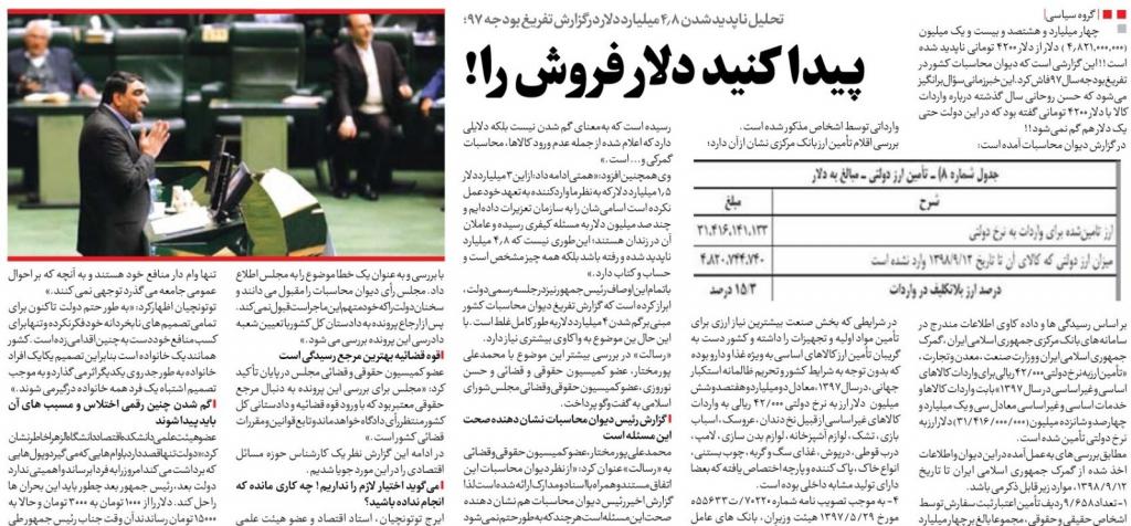 مانشيت إيران: اختفاء 4.8 مليار دولار يثير أزمة جديدة في إيران 9