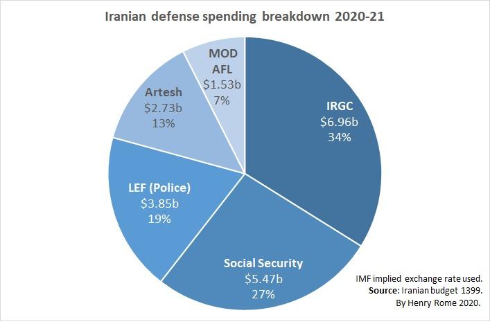 ضغوط متفاقمة.. حظر السلاح والتصعيد الأميركي- الإيراني 1