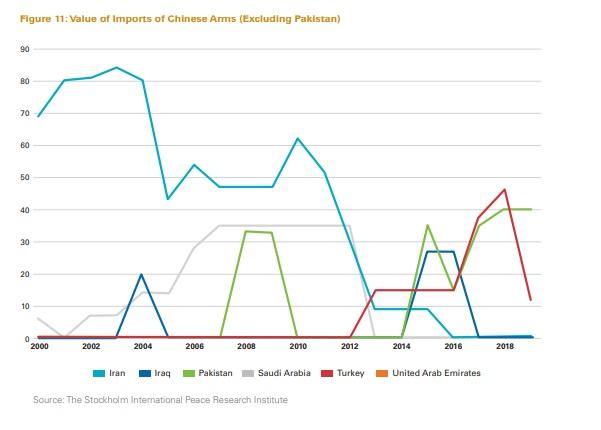 اتفاق الشراكة الإيراني- الصيني بين الإيجابيات والطموح الزائد 11