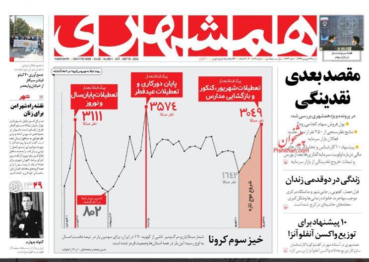 مانشيت إيران: ما هي سيناريوهات مستقبل النزاع الأميركي-الإيراني حول آلية الزناد؟ 3