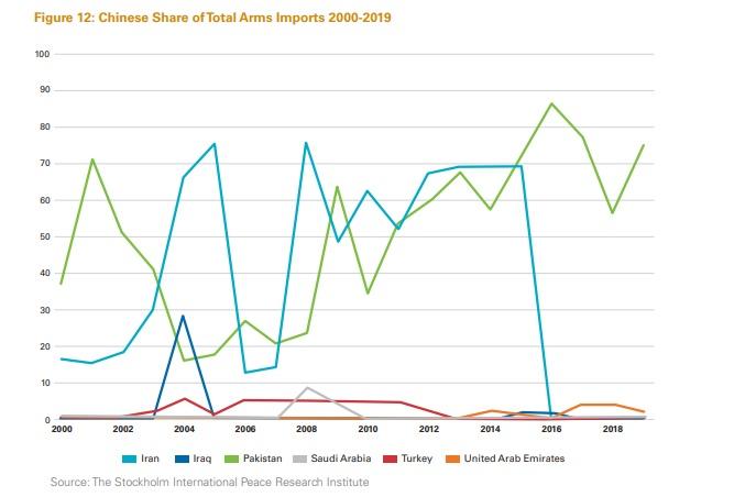 اتفاق الشراكة الإيراني- الصيني بين الإيجابيات والطموح الزائد 12