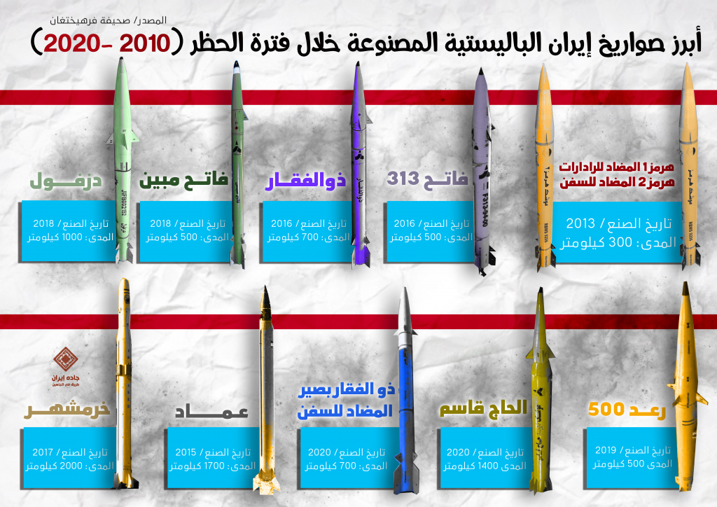 أبرز صواريخ إيران الباليستية المصنوعة خلال فترة حظر السلاح (2010- 2020) 1